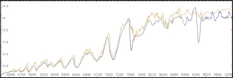 Premiers pas en Spectrographie  - Page 2 Rhoper11