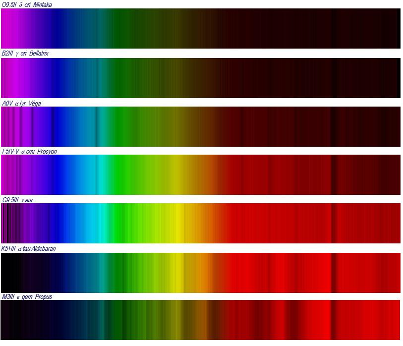 Premiers pas en Spectrographie  - Page 2 Rvb110