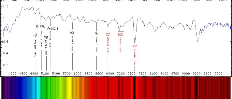 Premiers pas en Spectrographie  - Page 2 Shedir10