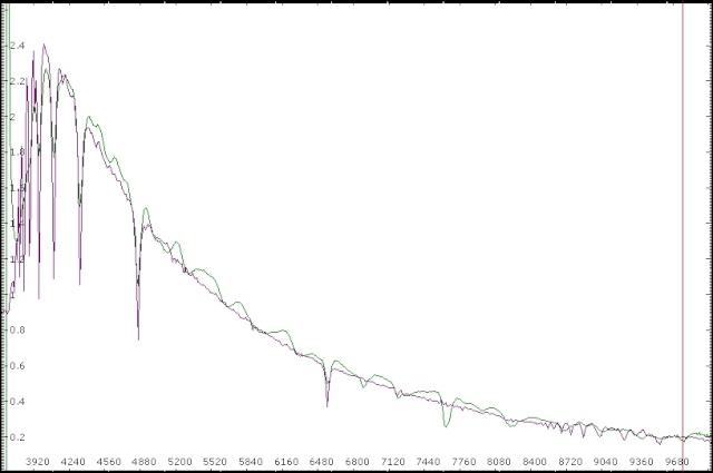 Premiers pas en Spectrographie  Vegaco11