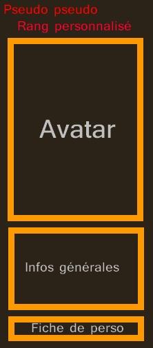Profil & Avatar encadrés : aidez-moi pleeease *-* Sans_t14