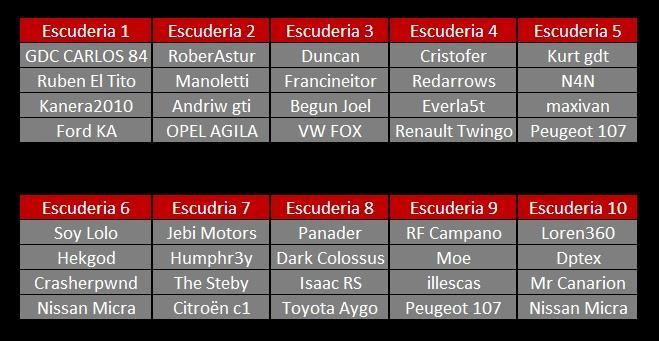 SORTEO DE GRUPOS REALIZADO Grupos10