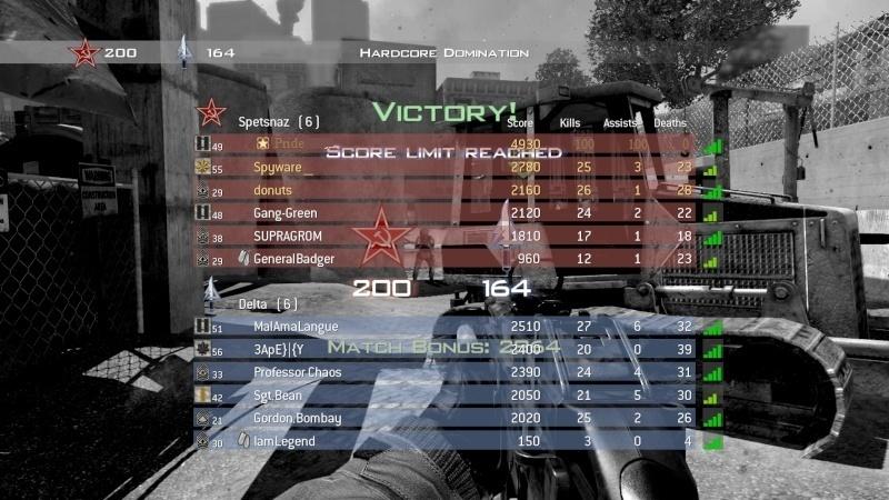 Good MW3 Scores Mw311