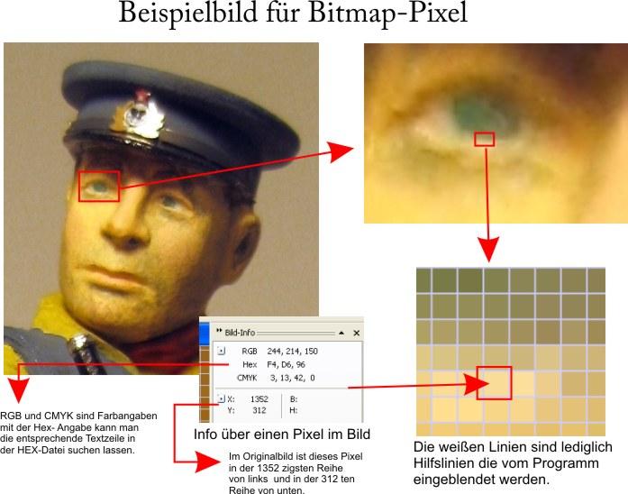 Kleiner Exkurs über Bilder und Bildbearbeitung  - Seite 3 Bitmap11