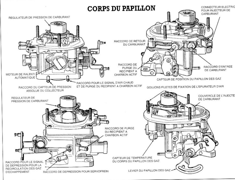 regime moteur bizarre S2-25-10