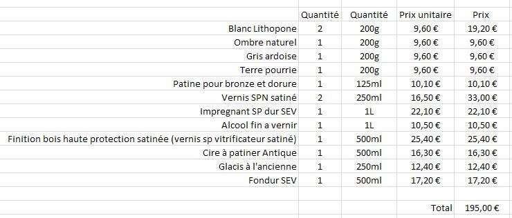 "[Vendu] Produits ""Les Frères Nordins"" Produi11"