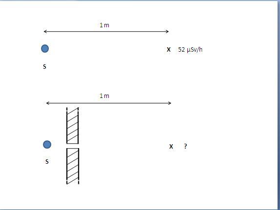 Calculs débit de Dose à travers un collimateur Collim14