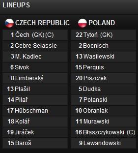 Poland - Czech, Russia - Greece Czech_10