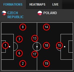 Poland - Czech, Russia - Greece Czech_13