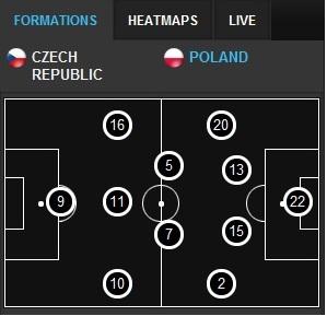 Poland - Czech, Russia - Greece Czech_14