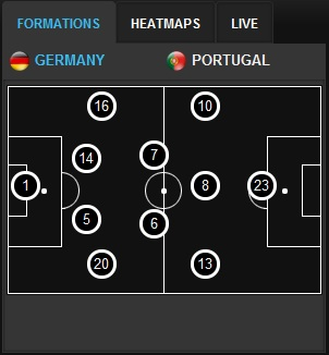 Germany - Portugal German11