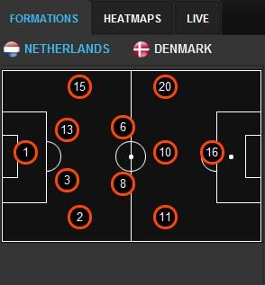 Netherlands - Denmark Nether11
