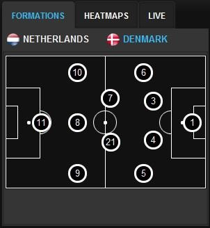 Netherlands - Denmark Nether12