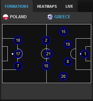 Pembukaan: Poland - Greece Poland12