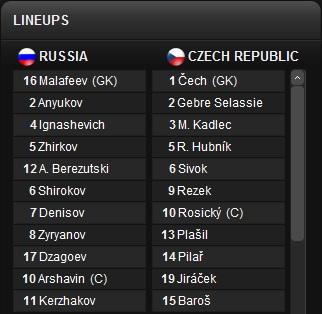Russia - Czech Russia10