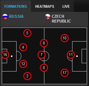Russia - Czech Russia11