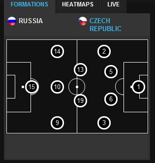 Russia - Czech Russia12