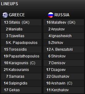 Poland - Czech, Russia - Greece Russia13
