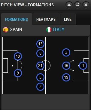 Spain - Italy Spain_12