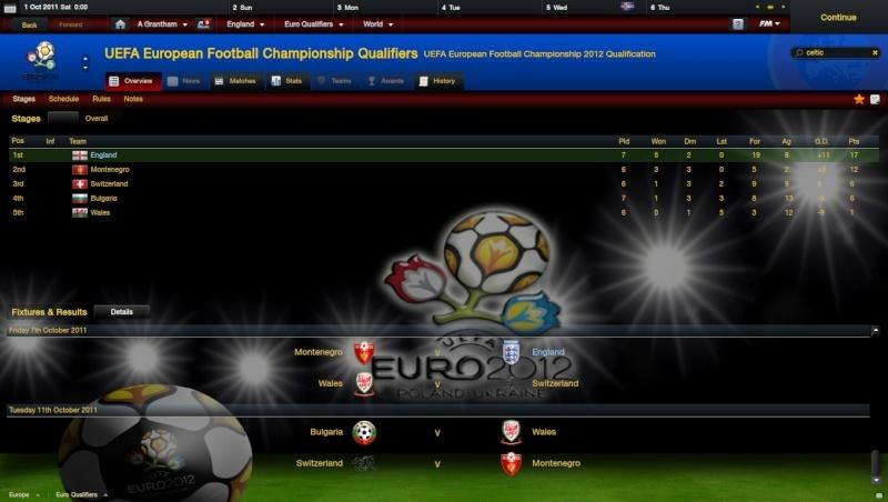 The Career of Ashley Grantham Uefa_e10