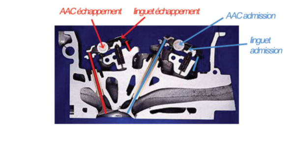 Le moteur VR6 histoire et évolution 24s10