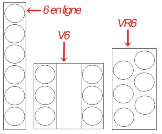 Le moteur VR6 histoire et évolution Compar10
