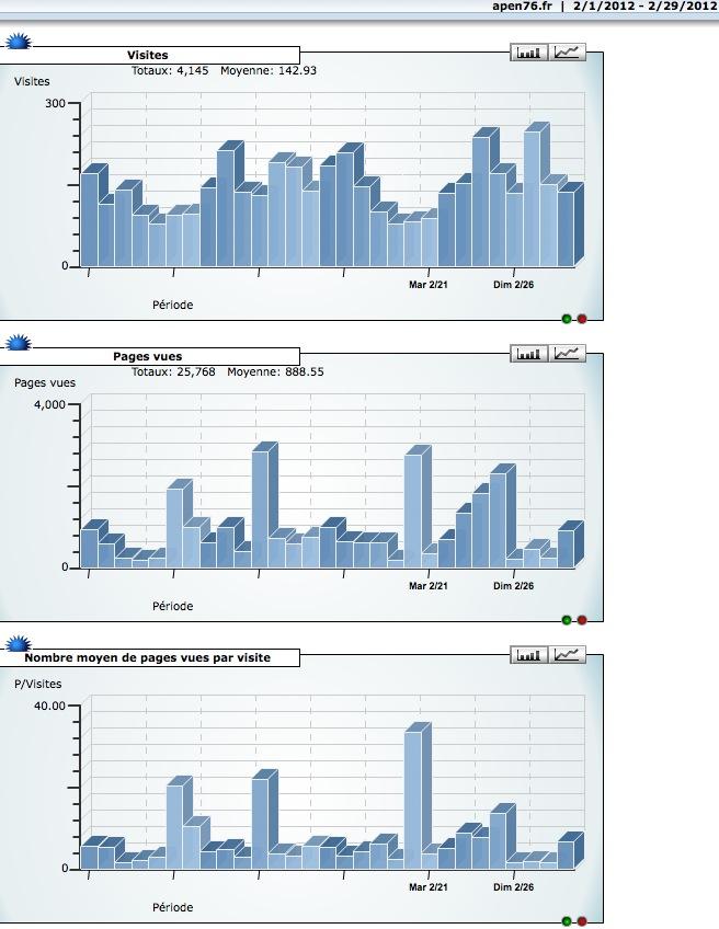 ( SITE APEN)  : pour archive / Stats mensuelles  (rub. à transférer sur site): Captur11
