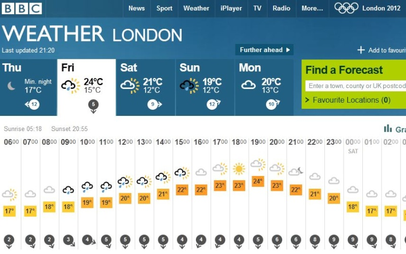 Londres 2012 - Blog Olympique... - Page 2 Meteo211