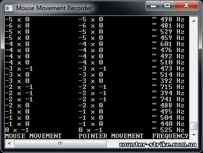 Акселерации в CS 1.6 810