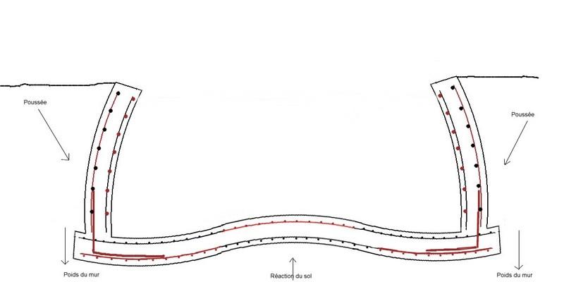 RADIER BETON : position haute (contrainte traction) ou basse (contrainte de flexion) des treillis ? Daform12