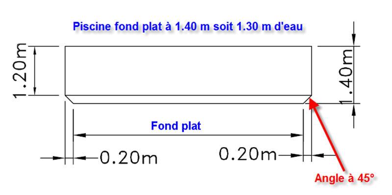 fond plat pan coupé 1,50m sur EVA Fond_p10