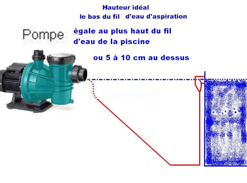 Altitude de la pompe Hauteu12