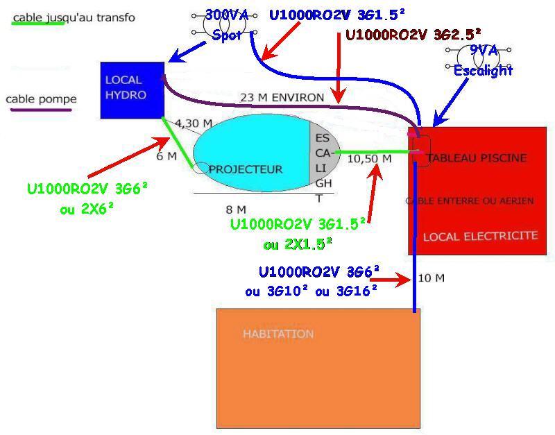 PLAN DE MON AGENCEMENT ELECTRIQUE : avis, section de cables Plan_c11