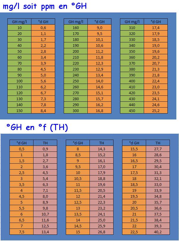 Le colorQ pro 7 est arrivé - Tests Ppm_ve10