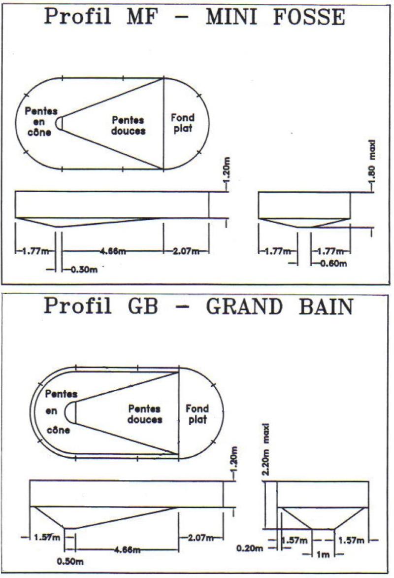 profil grand bain Profil11