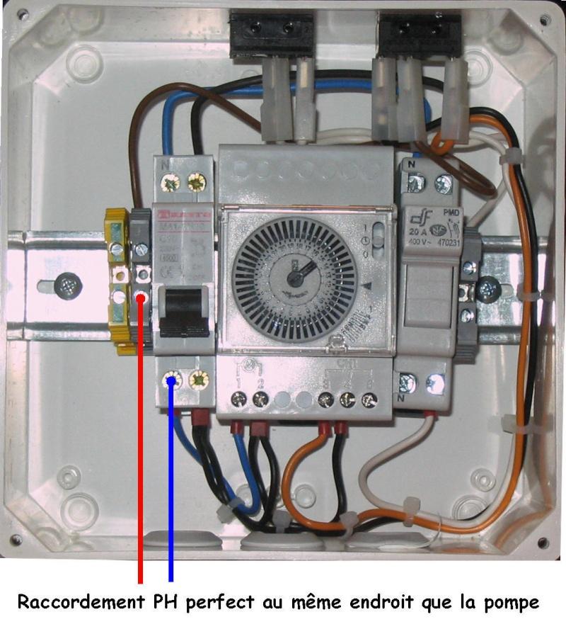 cablage Ph mètre asservie à la filtration Racord11