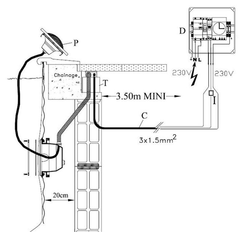 Déplacer le transformateur du spot dans local technique Spot_110