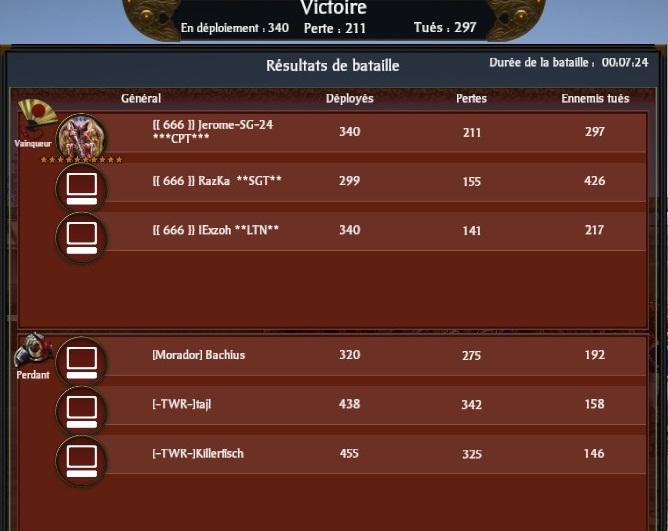 Victoire en équipe - Page 2 10emme10