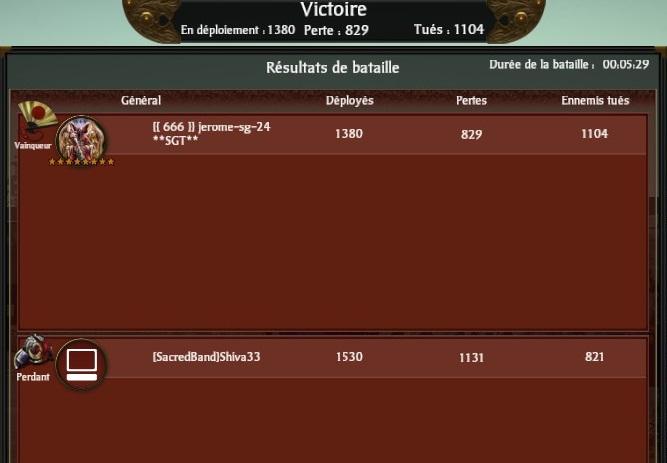 victoire!!! Sacre10