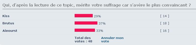 Election du Zébro-Président de la République - Page 3 Votes12