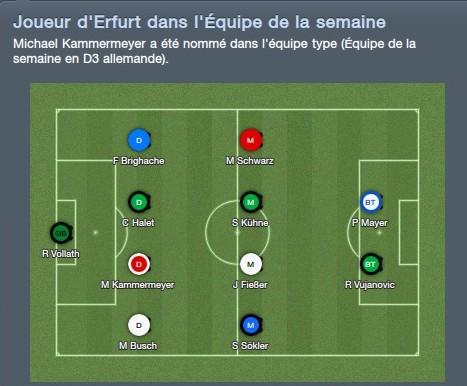 Story 1:FC RW Erfurt-Fahed Davis la matien a tout prix[Saison 1 Octobre-Novembre]FM2012 2012-039