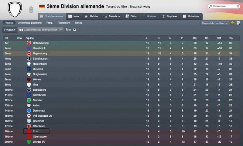 Story 1:FC RW Erfurt-Fahed Davis la matien a tout prix[Saison 1 Octobre-Novembre]FM2012 Classe10