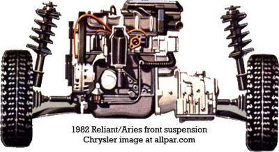 Compact et mid size Mopar 1980 quelle catégorie ? Kengin10