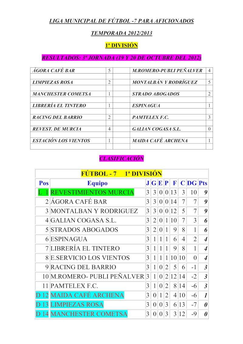 4º  Jornada: PAMTELEX F.C.- Limpiezas Rosa Viernes 26/10/12 a las 21;00 campo 1  Jornad14
