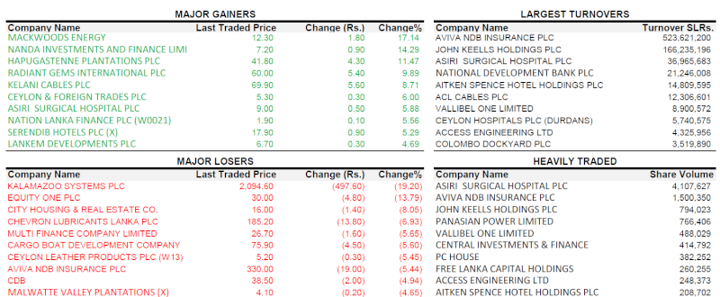 Trade Summary Market - 05/12/2012 051210