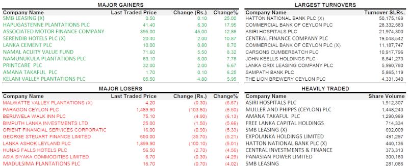Trade Summary Market - 07/11/2012 071110