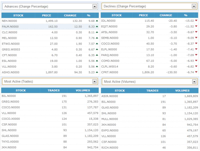 Trade Summary Market - 16/11/2012 161110