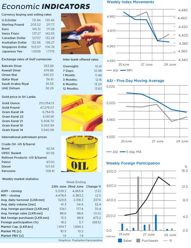 Weekly Market Focus Ma-obn10