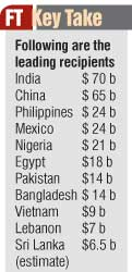Remittance flows to developing nations to reach $ 406 B Untitl11