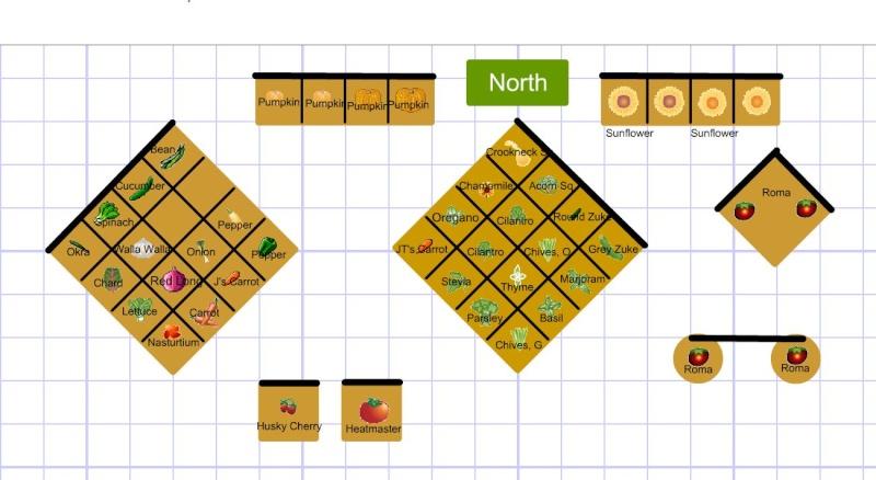 Garden plan 2012 - GivvMi 2012ga12